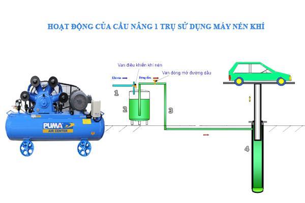 Sơ đồ lắp đặt máy nén khí cho cầu nâng ô tô