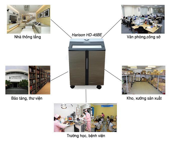 Harison HD-45B ứng dụng trong nhiều ngành nghề