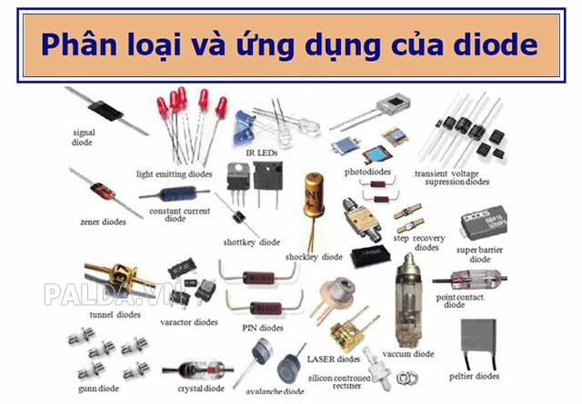 một số loại diode trên thị trường