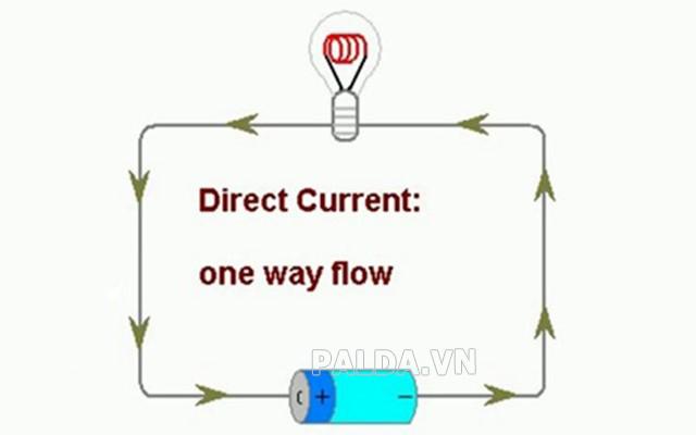 Làm thế nào để phân biệt dòng điện DC và AC?