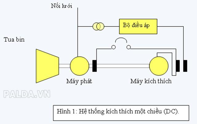 sơ đồ mạch điện trong hệ thống kích điện