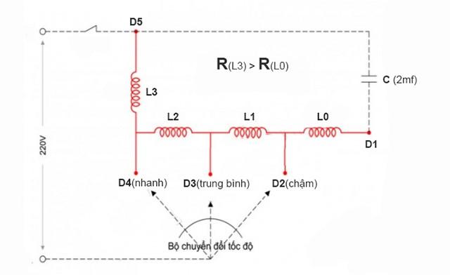 sơ đồ mạch điện của quạt bàn