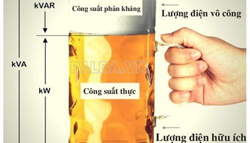cong-thuc-tinh-cong-suat-phan-khang-1