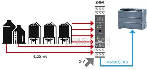 xử lý tín hiệu analog