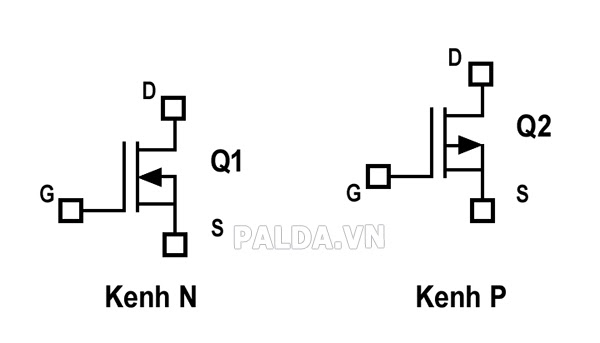 transistor mosfet là gì