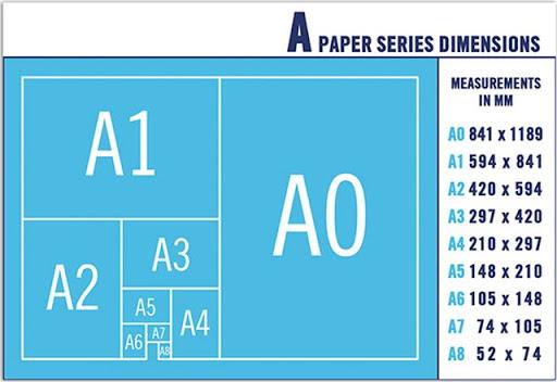 khổ giấy cỡ A