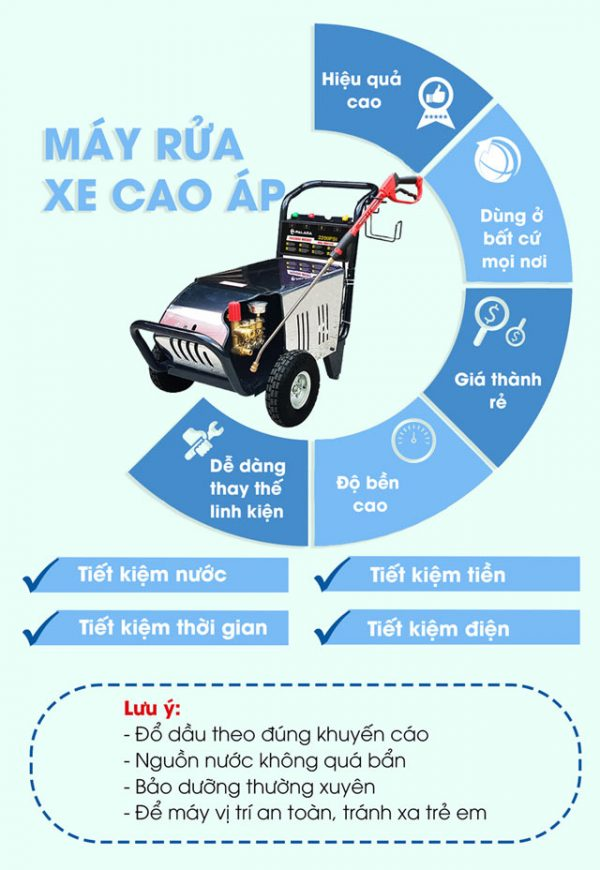 Máy rửa xe chính hãng Palada 3KW - 2200PSI