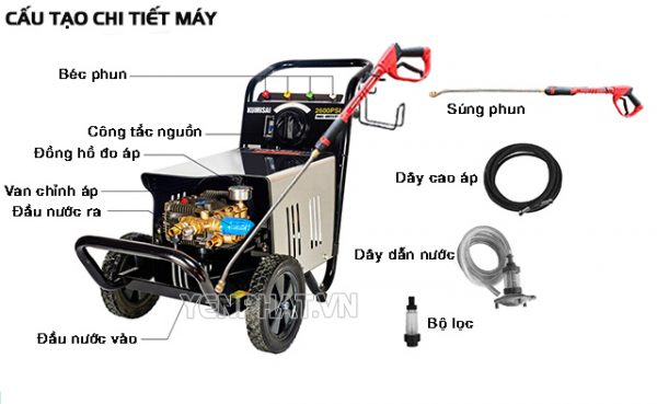 Máy bơm rửa xe Kumisai 15M26-3.7S2